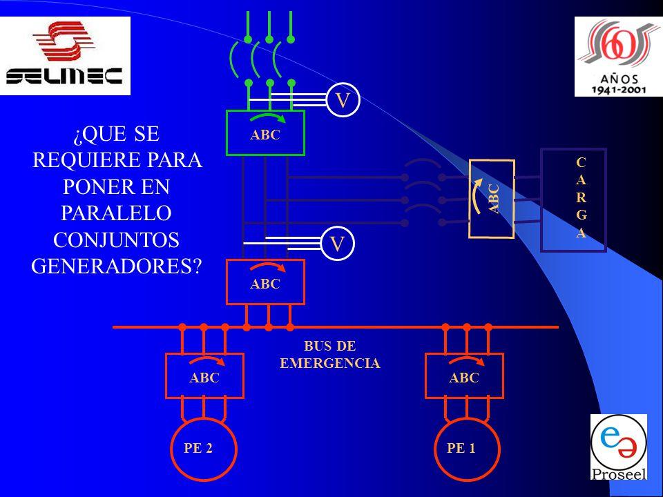 CARGACARGA BUS DE EMERGENCIA PE 2PE 1 ABC V V ¿QUE SE REQUIERE PARA PONER EN PARALELO CONJUNTOS GENERADORES?