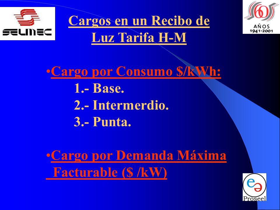 Cargos en un Recibo de Luz Tarifa H-M Cargo por Consumo $/kWh: 1.- Base. 2.- Intermerdio. 3.- Punta. Cargo por Demanda Máxima Facturable ($ /kW)