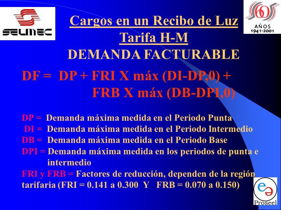 Cargos en un Recibo de Luz Tarifa H-M DEMANDA FACTURABLE DF = DP + FRI X máx (DI-DP,0) + FRB X máx (DB-DPI,0) DP = Demanda máxima medida en el Periodo Punta DI = Demanda máxima medida en el Periodo Intermedio DB = Demanda máxima medida en el Periodo Base DPI = Demanda máxima medida en los periodos de punta e intermedio FRI y FRB = Factores de reducción, dependen de la región tarifaria (FRI = 0.141 a 0.300 Y FRB = 0.070 a 0.150)