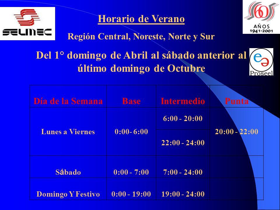 Horario de Verano Región Central, Noreste, Norte y Sur Del 1° domingo de Abril al sábado anterior al último domingo de Octubre Día de la SemanaBaseIntermedioPunta Lunes a Viernes0:00- 6:00 6:00 - 20:00 20:00 - 22:00 22:00 - 24:00 S á bado 0:00 - 7:007:00 - 24:00 Domingo Y Festivo0:00 - 19:0019:00 - 24:00