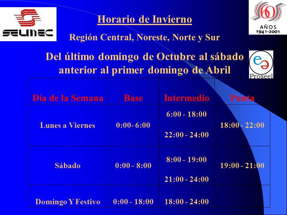 Horario de Invierno Región Central, Noreste, Norte y Sur Del último domingo de Octubre al sábado anterior al primer domingo de Abril Día de la SemanaBaseIntermedioPunta Lunes a Viernes0:00- 6:00 6:00 - 18:00 18:00 - 22:00 22:00 - 24:00 Sábado0:00 - 8:00 8:00 - 19:00 19:00 - 21:00 21:00 - 24:00 Domingo Y Festivo0:00 - 18:0018:00 - 24:00
