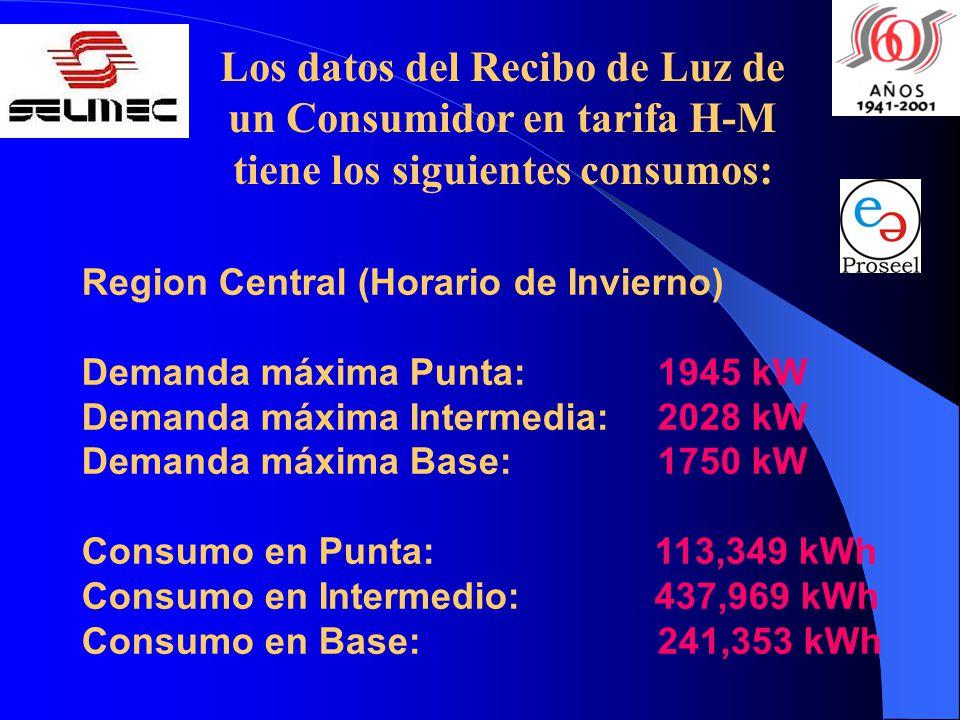 Region Central (Horario de Invierno) Demanda máxima Punta:1945 kW Demanda máxima Intermedia: 2028 kW Demanda máxima Base:1750 kW Consumo en Punta: 113,349 kWh Consumo en Intermedio: 437,969 kWh Consumo en Base:241,353 kWh Los datos del Recibo de Luz de un Consumidor en tarifa H-M tiene los siguientes consumos: