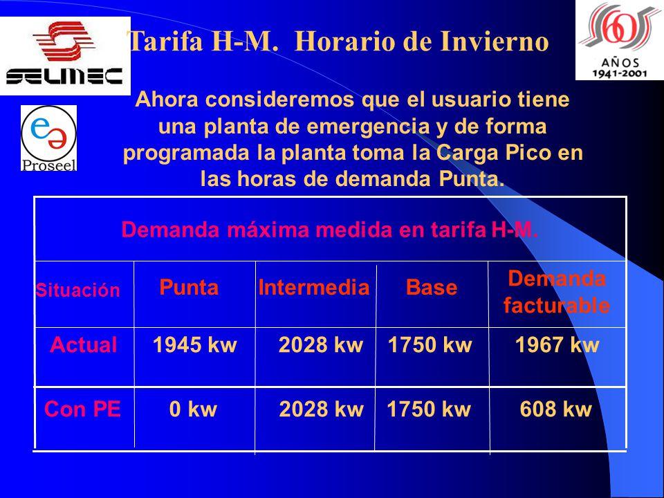 1967 kw1750 kw2028 kw1945 kwActual Demanda facturable BaseIntermediaPunta Situación Demanda máxima medida en tarifa H-M. 608 kw1750 kw2028 kw0 kwCon P