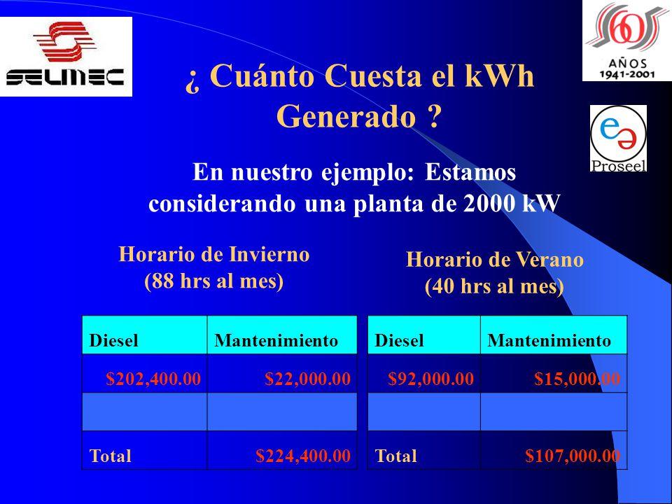 ¿ Cuánto Cuesta el kWh Generado ? En nuestro ejemplo: Estamos considerando una planta de 2000 kW Horario de Invierno (88 hrs al mes) Horario de Verano