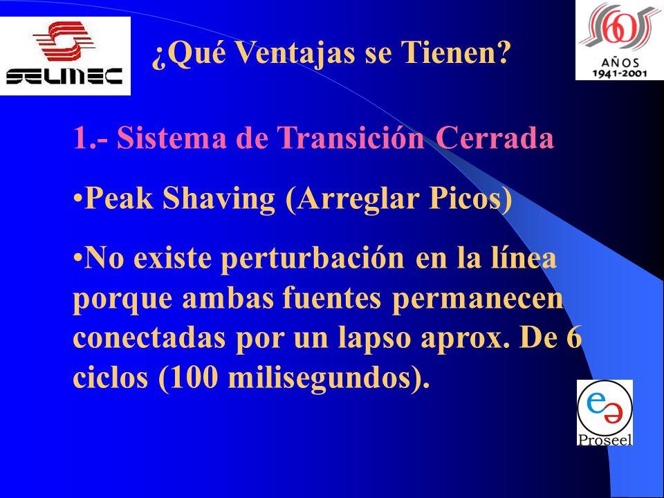 ¿Qué Ventajas se Tienen? 1.- Sistema de Transición Cerrada Peak Shaving (Arreglar Picos) No existe perturbación en la línea porque ambas fuentes perma