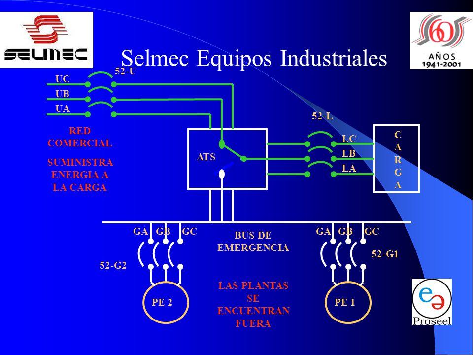 Selmec Equipos Industriales UAUCUB LC LB LA CARGACARGA 52-L 52-U GAGCGBGAGCGB 52-G2 52-G1 BUS DE EMERGENCIA PE 2PE 1 EAECEB 52-T UNA PLANTA CIERRA SU ITM......