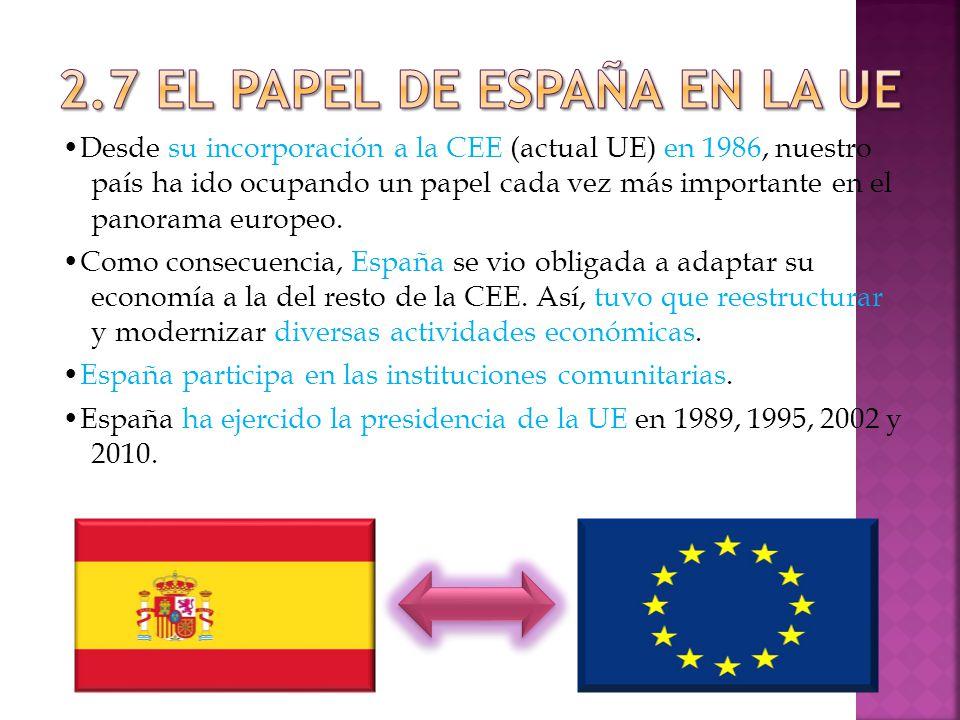 Desde su incorporación a la CEE (actual UE) en 1986, nuestro país ha ido ocupando un papel cada vez más importante en el panorama europeo.
