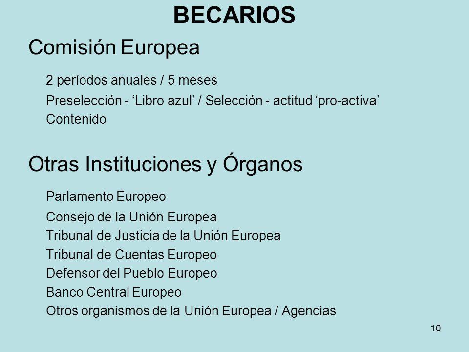 BECARIOS Comisión Europea 2 períodos anuales / 5 meses Preselección - Libro azul / Selección - actitud pro-activa Contenido Otras Instituciones y Órga