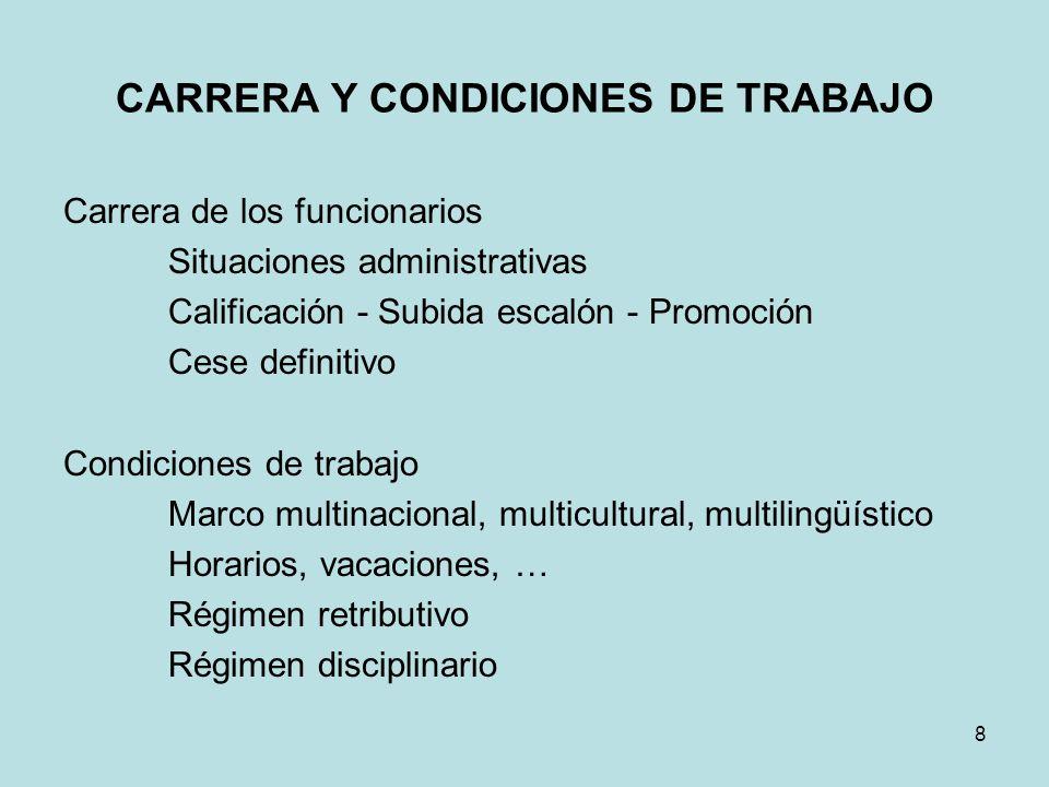 CARRERA Y CONDICIONES DE TRABAJO Carrera de los funcionarios Situaciones administrativas Calificación - Subida escalón - Promoción Cese definitivo Con