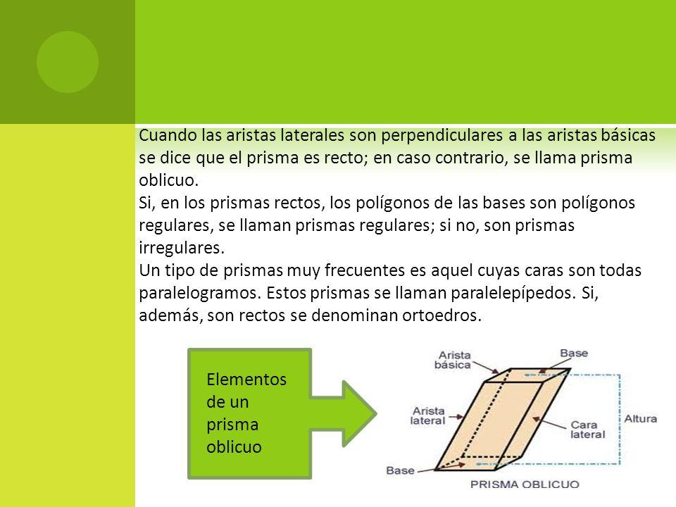 Cuando las aristas laterales son perpendiculares a las aristas básicas se dice que el prisma es recto; en caso contrario, se llama prisma oblicuo. Si,