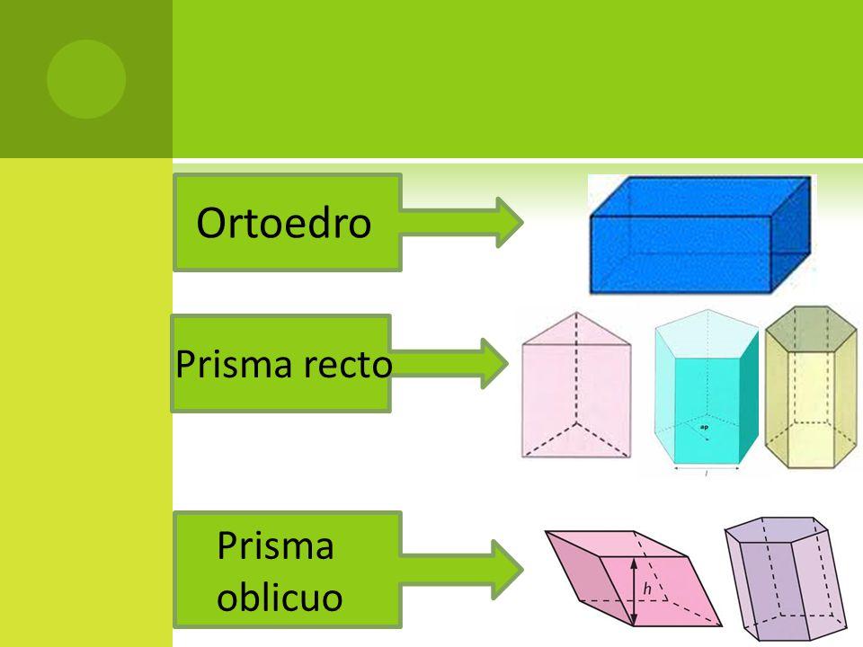 Ortoedro Prisma recto Prisma oblicuo