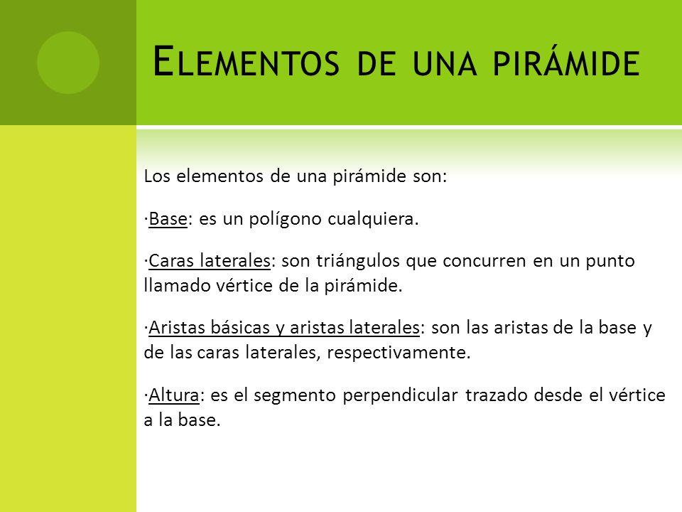 E LEMENTOS DE UNA PIRÁMIDE Los elementos de una pirámide son: ·Base: es un polígono cualquiera. ·Caras laterales: son triángulos que concurren en un p