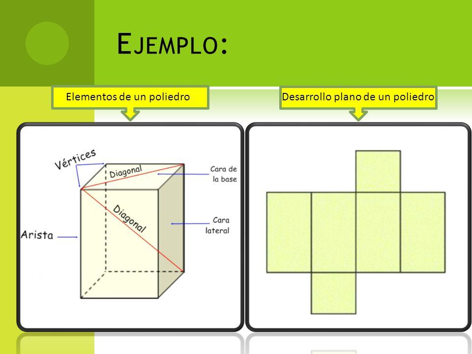 E JEMPLO : Elementos de un poliedro Desarrollo plano de un poliedro