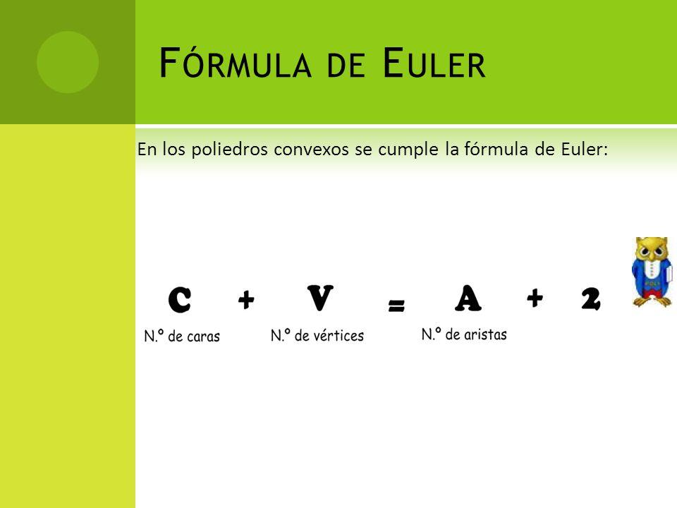 F ÓRMULA DE E ULER En los poliedros convexos se cumple la fórmula de Euler: