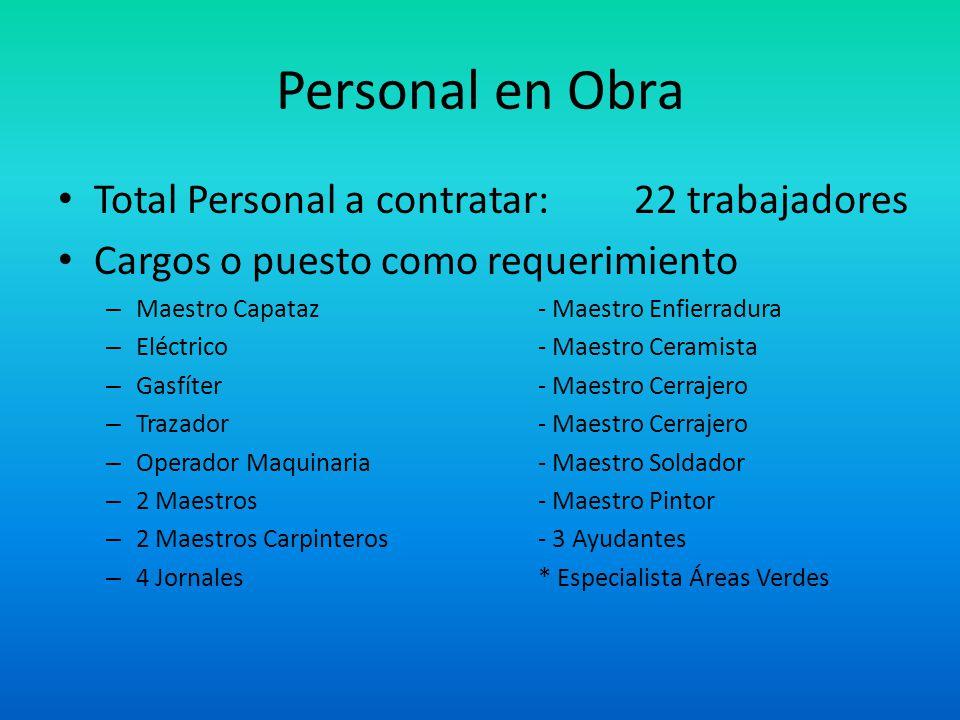 Personal en Obra Total Personal a contratar:22 trabajadores Cargos o puesto como requerimiento – Maestro Capataz- Maestro Enfierradura – Eléctrico- Ma