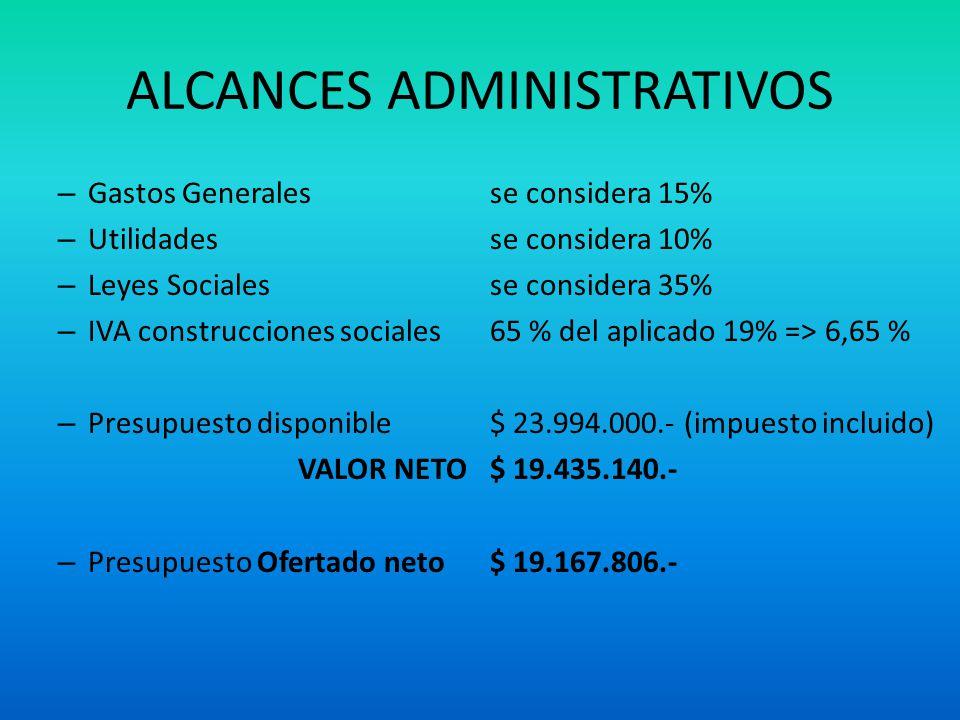 ALCANCES ADMINISTRATIVOS – Gastos Generalesse considera 15% – Utilidadesse considera 10% – Leyes Sociales se considera 35% – IVA construcciones social