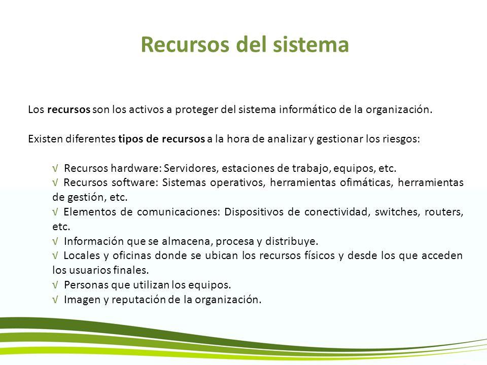 Recursos del sistema Los recursos son los activos a proteger del sistema informático de la organización. Existen diferentes tipos de recursos a la hor
