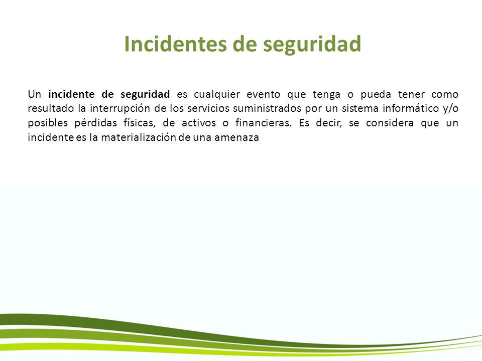 Incidentes de seguridad Un incidente de seguridad es cualquier evento que tenga o pueda tener como resultado la interrupción de los servicios suminist