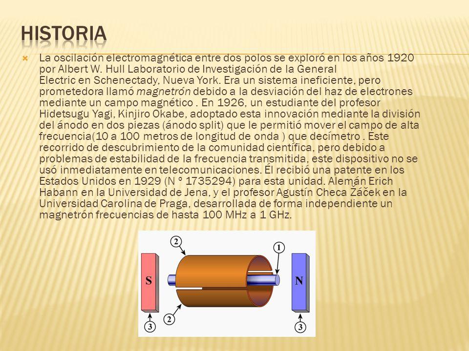 La oscilación electromagnética entre dos polos se exploró en los años 1920 por Albert W. Hull Laboratorio de Investigación de la General Electric en S