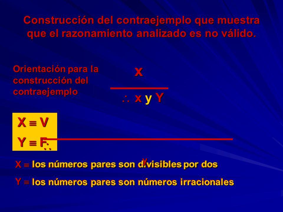 Construcción del contraejemplo que muestra que el razonamiento analizado es no válido. x x y Y x y Y X V Y F Orientación para la construcción del cont