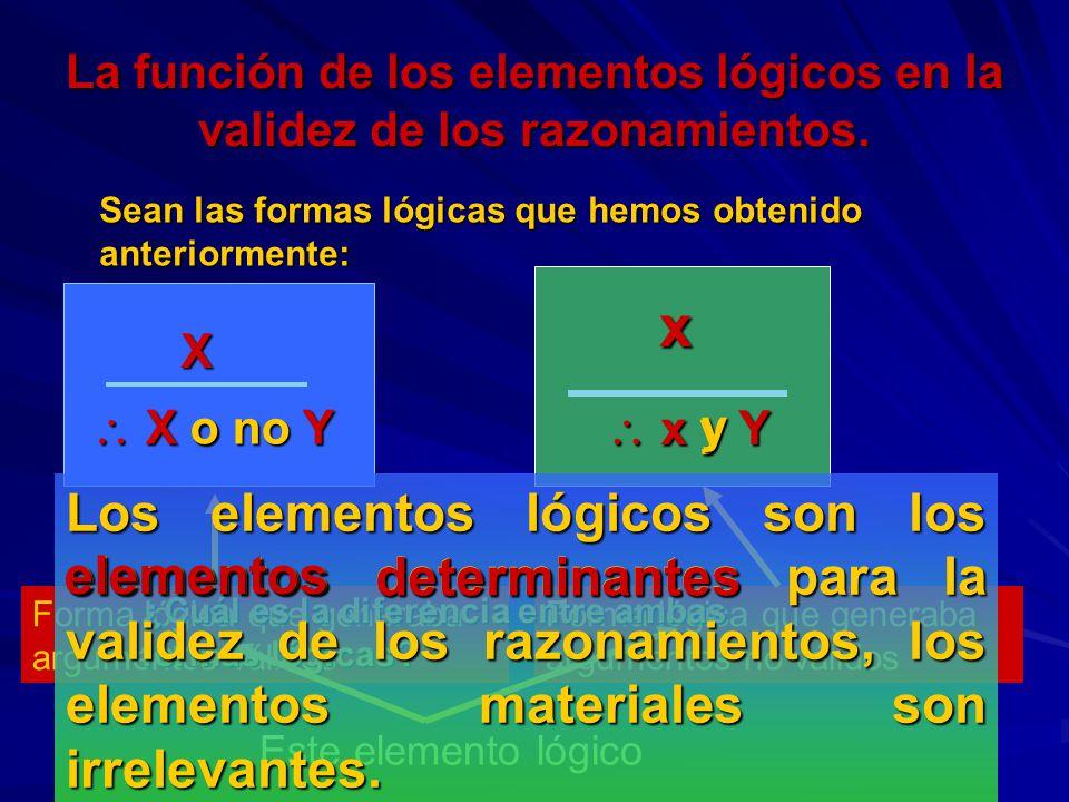 La función de los elementos lógicos en la validez de los razonamientos. X X o no Y X o no Y o x x y Y x y Y Sean las formas lógicas que hemos obtenido
