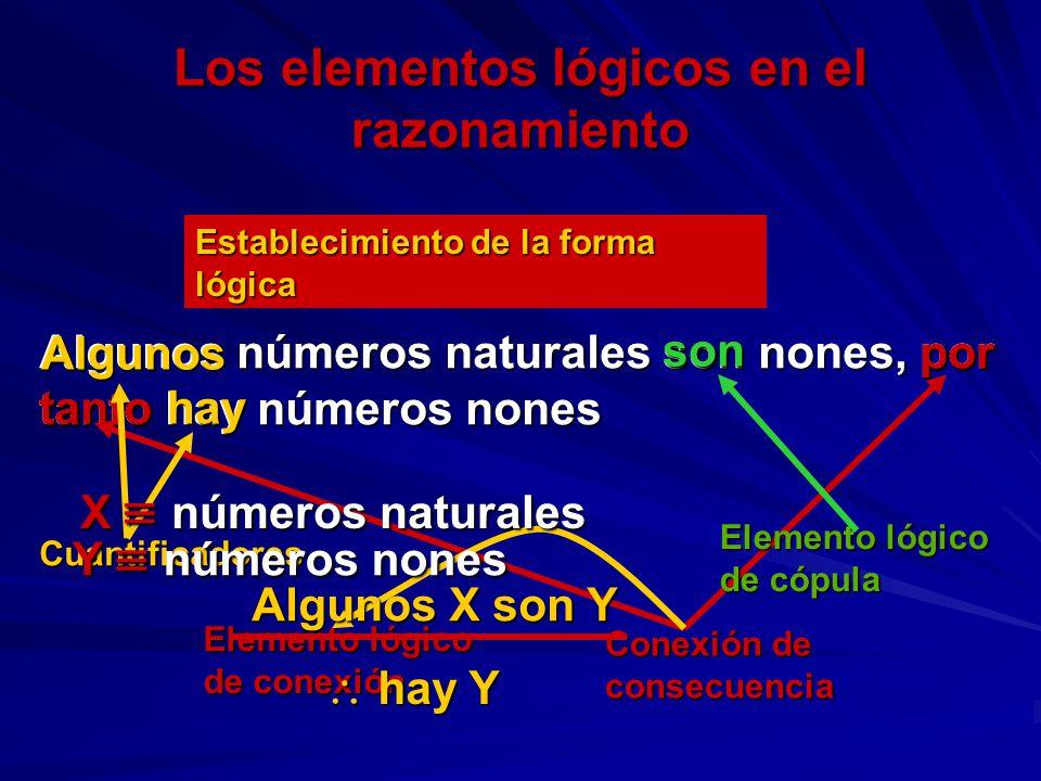 Los elementos lógicos en el razonamiento Algunos números naturales son nones, por tanto hay números nones por tanto Conexión de consecuencia Elemento