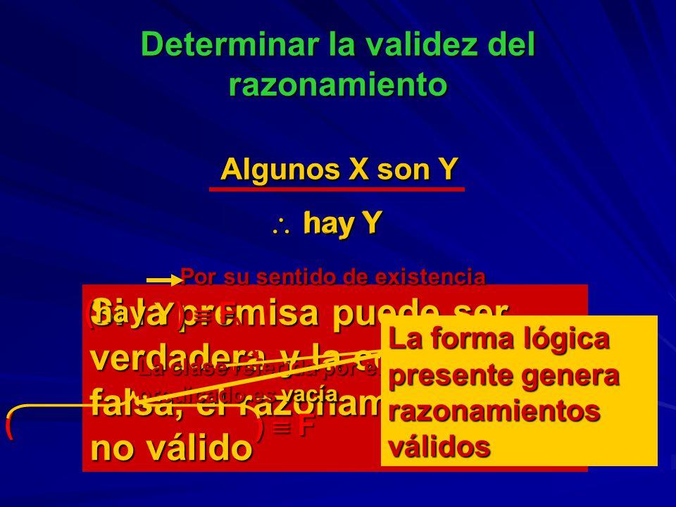 Determinar la validez del razonamiento Algunos X son Y hay Y hay Y Si la premisa puede ser verdadera y la conclusión falsa, el razonamiento es no váli