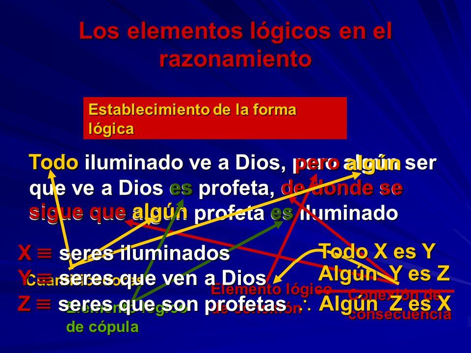 Los elementos lógicos en el razonamiento Todo iluminado ve a Dios, pero algún ser que ve a Dios es profeta, de donde se sigue que algún profeta es ilu