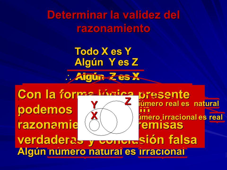 Determinar la validez del razonamiento Todo X es Y Algún Y es Z Algún Z es X Algún Z es X Si las premisas pueden ser verdaderas y la conclusión falsa,