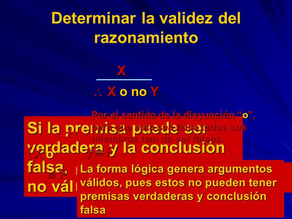 Determinar la validez del razonamiento X X o no Y X o no Y X o no Y Si la premisa puede ser verdadera y la conclusión falsa, el razonamiento es no vál