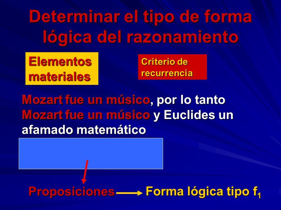 Determinar el tipo de forma lógica del razonamiento Mozart fue un músico, por lo tanto Mozart fue un músico y Euclides un afamado matemático Elementos