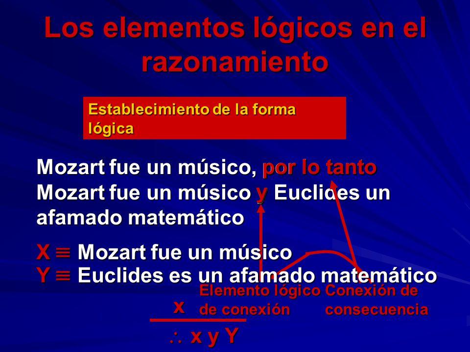 Mozart fue un músico, por lo tanto Mozart fue un músico y Euclides un afamado matemático Los elementos lógicos en el razonamiento y Elemento lógico de