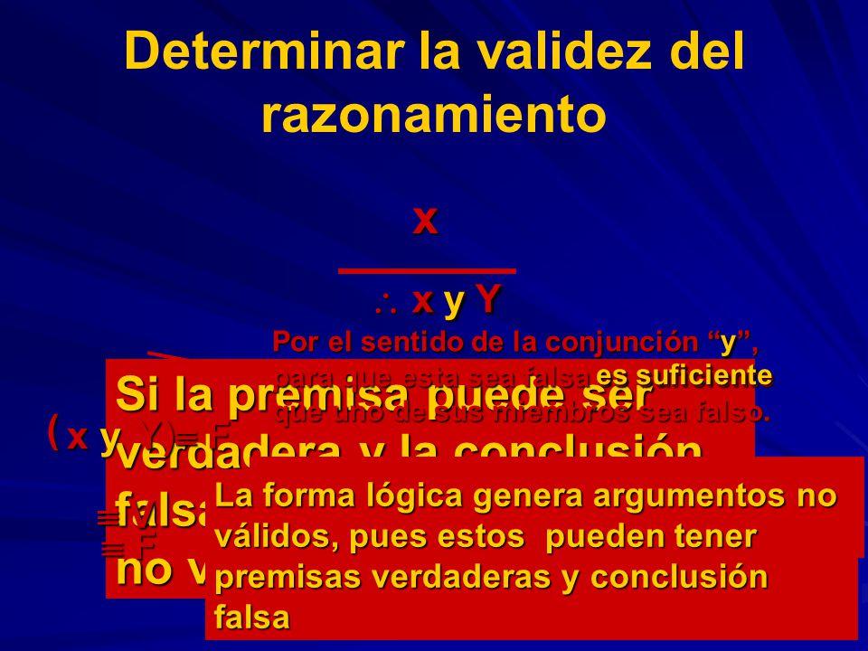 Determinar la validez del razonamiento x x y Y x y Y Si la premisa puede ser verdadera y la conclusión falsa, el razonamiento es no válido ( x y Y x Y