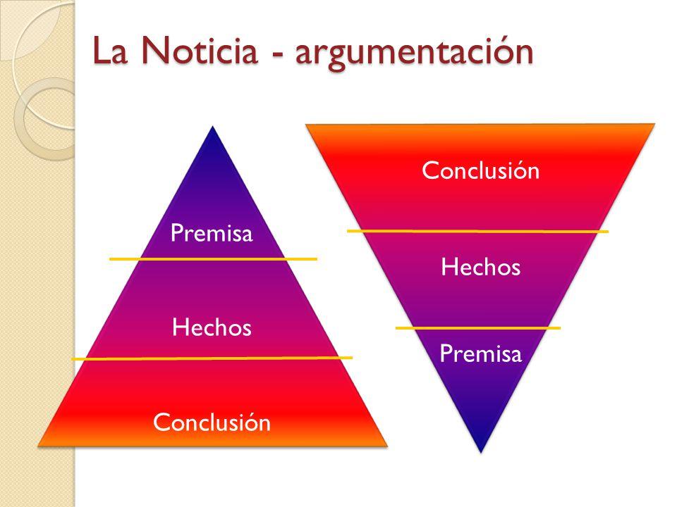 Conclusión Hechos Premisa Hechos Conclusión La Noticia - argumentación