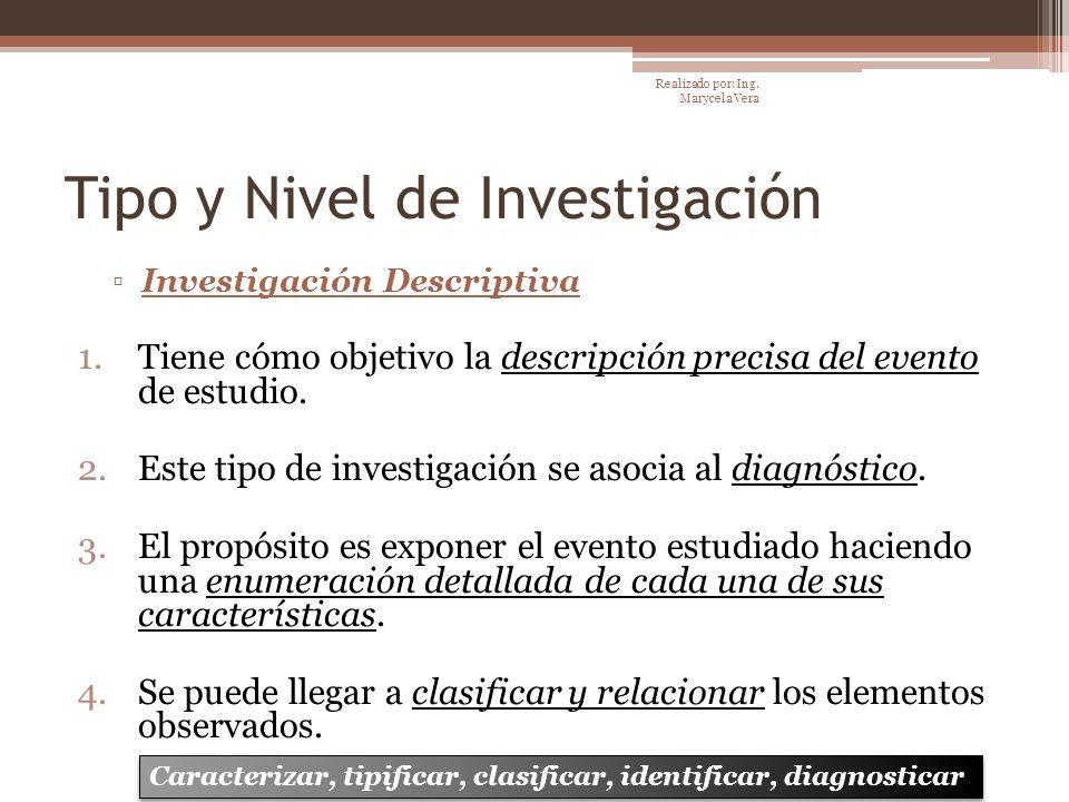Tipo y Nivel de Investigación Investigación Descriptiva 1.Tiene cómo objetivo la descripción precisa del evento de estudio. 2.Este tipo de investigaci