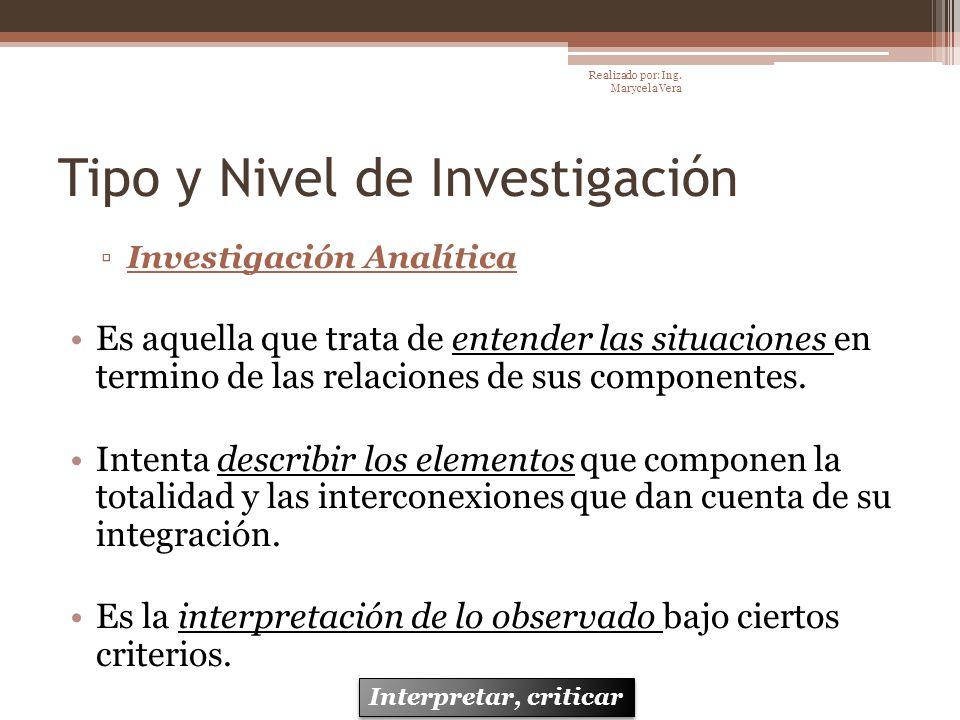 Tipo y Nivel de Investigación Investigación Analítica Es aquella que trata de entender las situaciones en termino de las relaciones de sus componentes