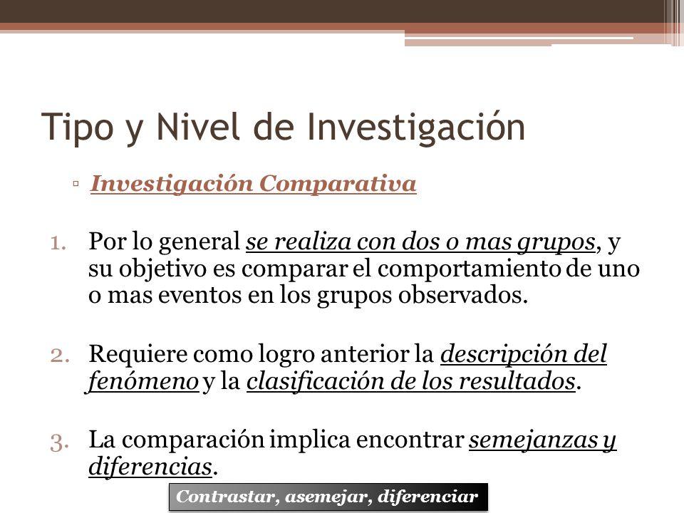 Tipo y Nivel de Investigación Investigación Comparativa 1.Por lo general se realiza con dos o mas grupos, y su objetivo es comparar el comportamiento