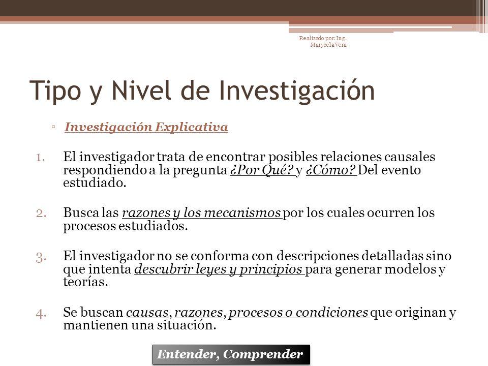 Tipo y Nivel de Investigación Investigación Explicativa 1.El investigador trata de encontrar posibles relaciones causales respondiendo a la pregunta ¿