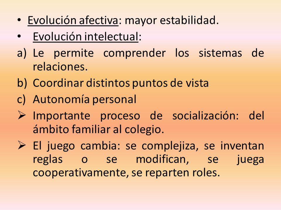 Evolución afectiva: mayor estabilidad. Evolución intelectual: a)Le permite comprender los sistemas de relaciones. b)Coordinar distintos puntos de vist
