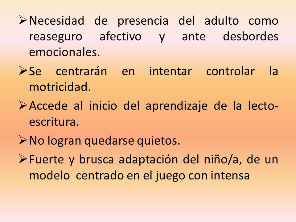 Bibliografía Blos, Peter.Psicoanálisis de la adolescencia1962.