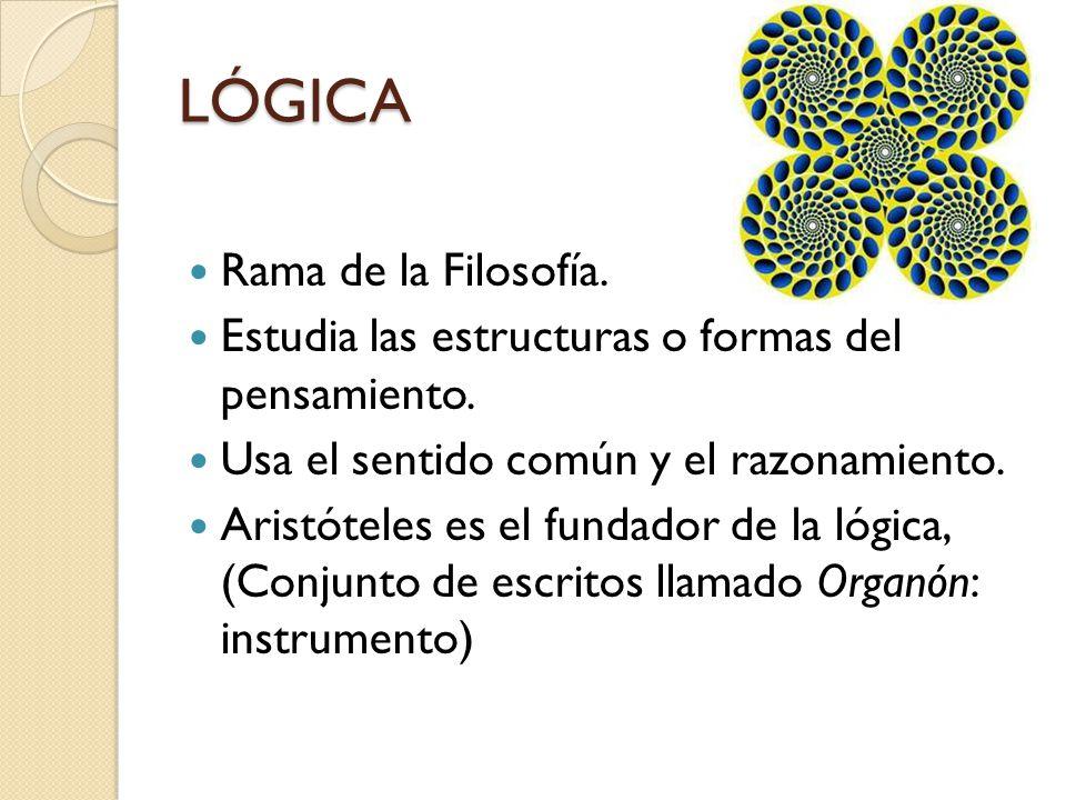 Lógica en la vida cotidiana ¿Cuándo consideramos que un hecho, una proposición o idea es lógico o ilógico?