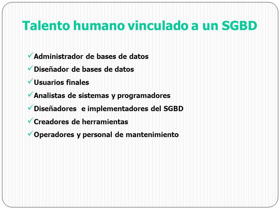 Talento humano vinculado a un SGBD Administrador de bases de datos Diseñador de bases de datos Usuarios finales Analistas de sistemas y programadores