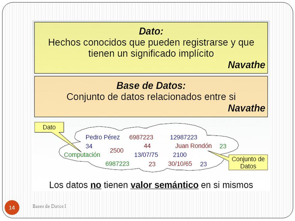 Bases de Datos I 14