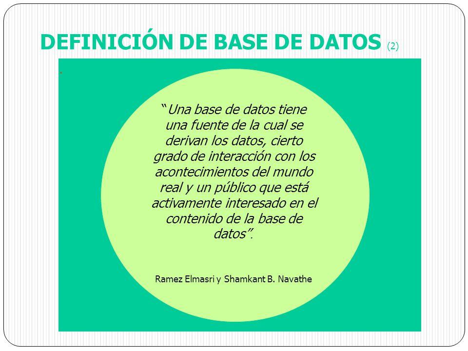 DEFINICIÓN DE BASE DE DATOS (2). Una base de datos tiene una fuente de la cual se derivan los datos, cierto grado de interacción con los acontecimient