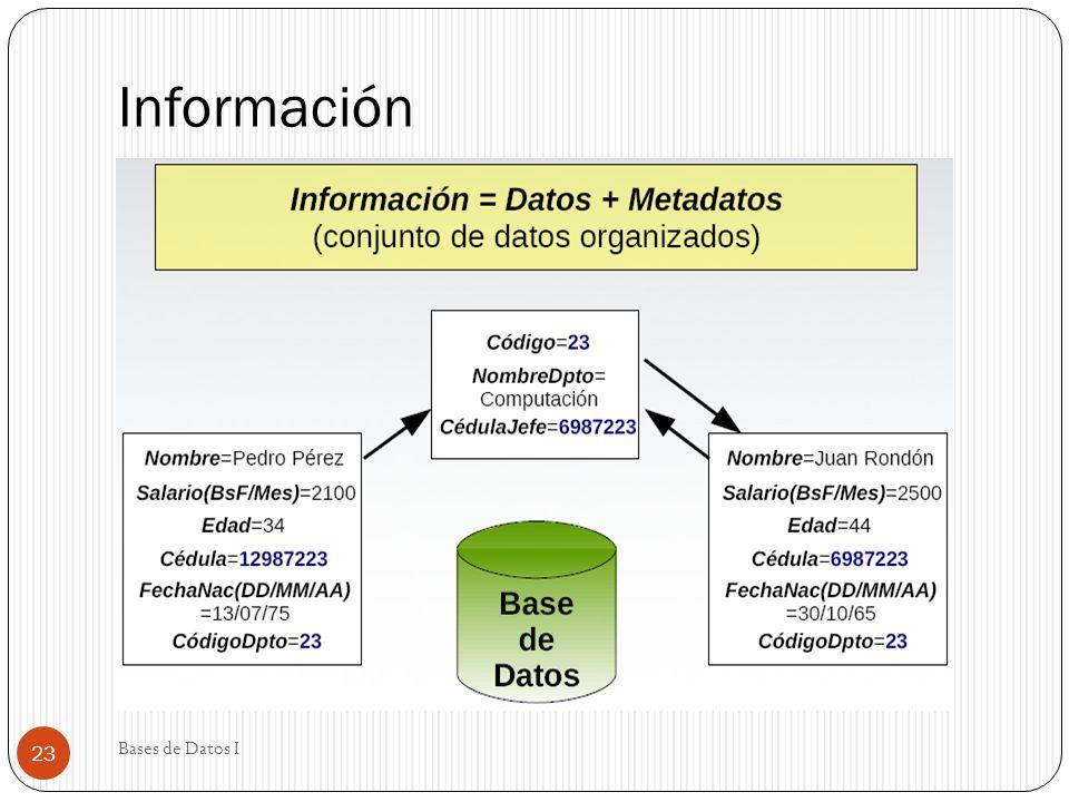 Bases de Datos I 23 Información