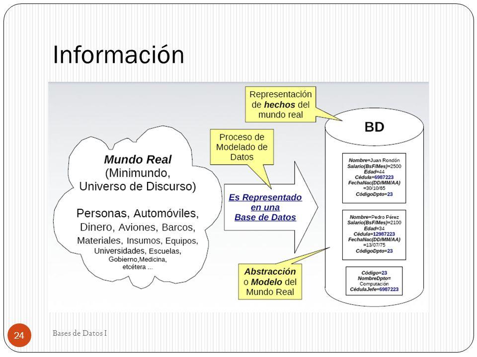 Bases de Datos I 24