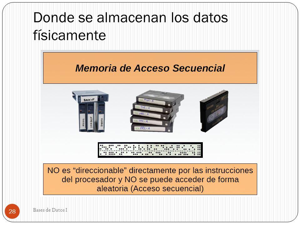 Donde se almacenan los datos físicamente Bases de Datos I 28