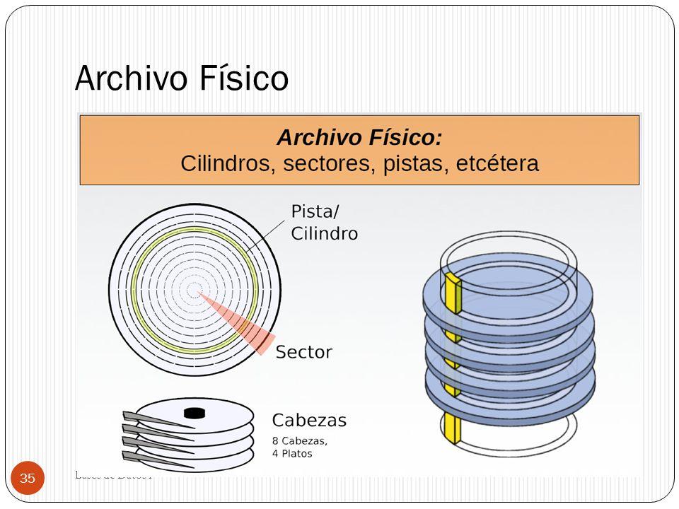 Archivo Físico Bases de Datos I 35
