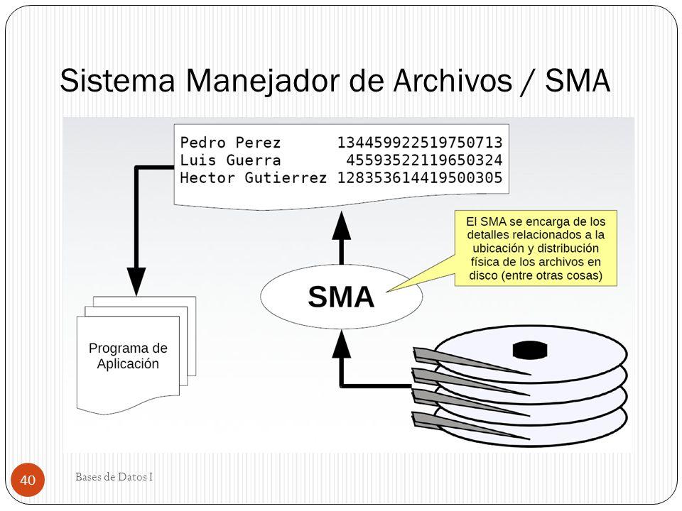 Sistema Manejador de Archivos / SMA Bases de Datos I 40