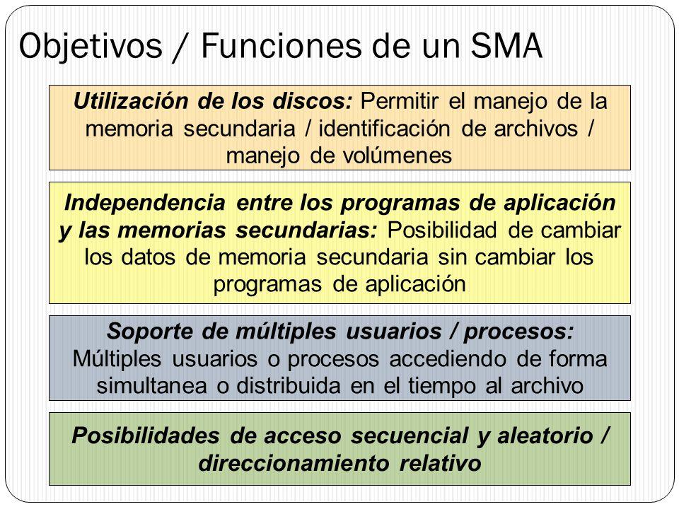 Objetivos / Funciones de un SMA Utilización de los discos: Permitir el manejo de la memoria secundaria / identificación de archivos / manejo de volúme